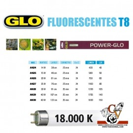 Fluorescente POWER-GLO T8