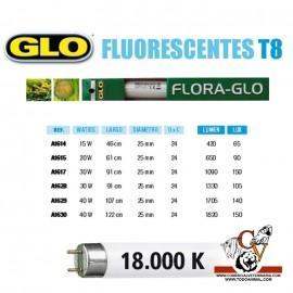 Fluorescente FLORA-GLO T8
