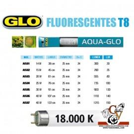 Fluorescente AQUA-GLO T8
